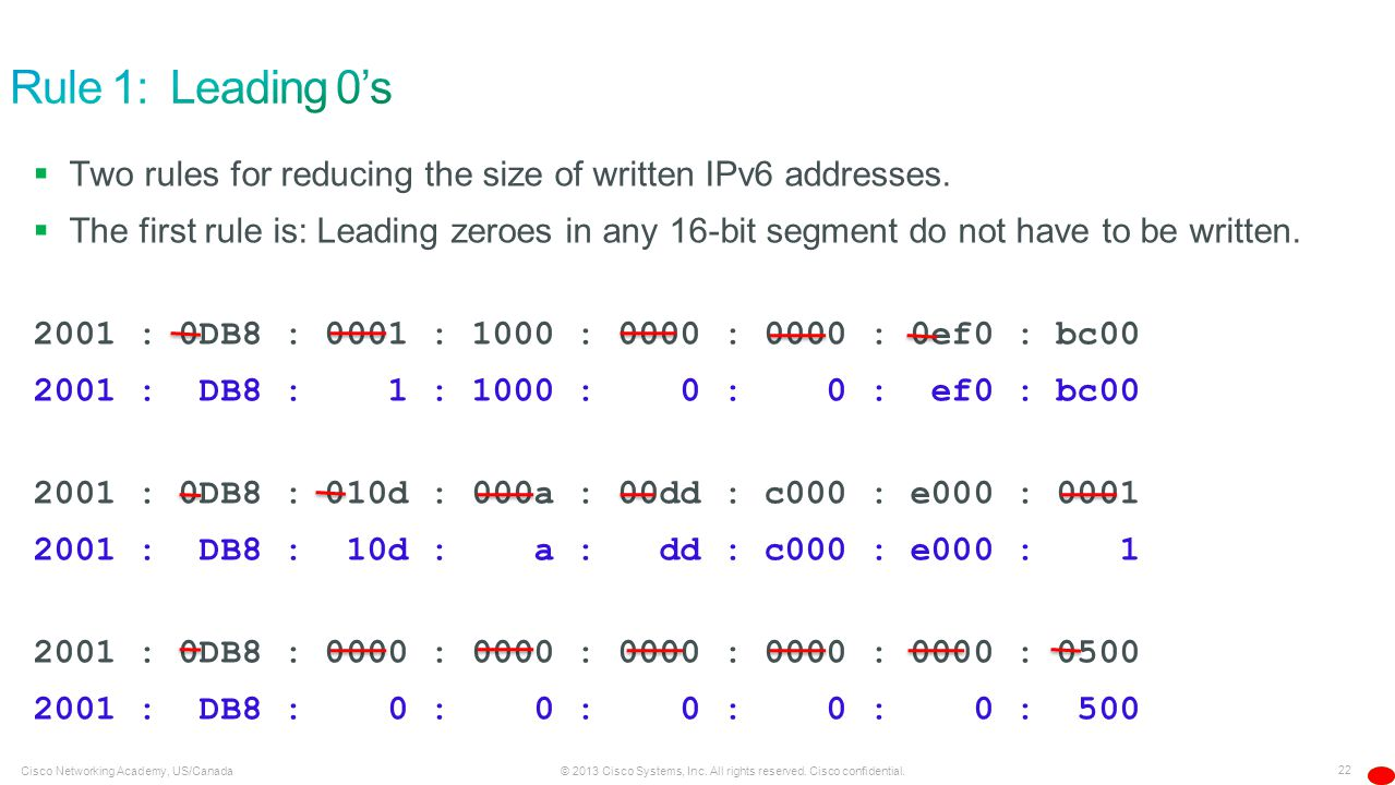 Rule 1: Leading 0's Two rules for reducing the size of written IPv6 addresses.