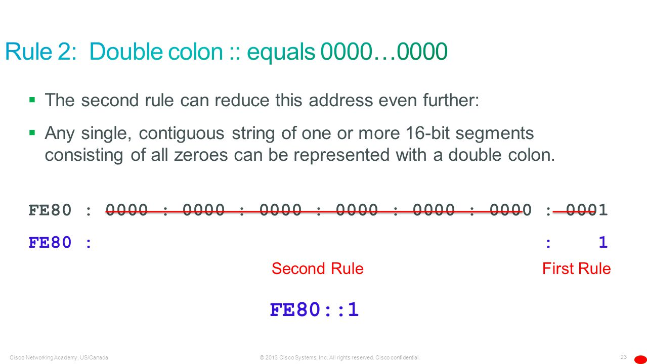 Rule 2: Double colon :: equals 0000…0000