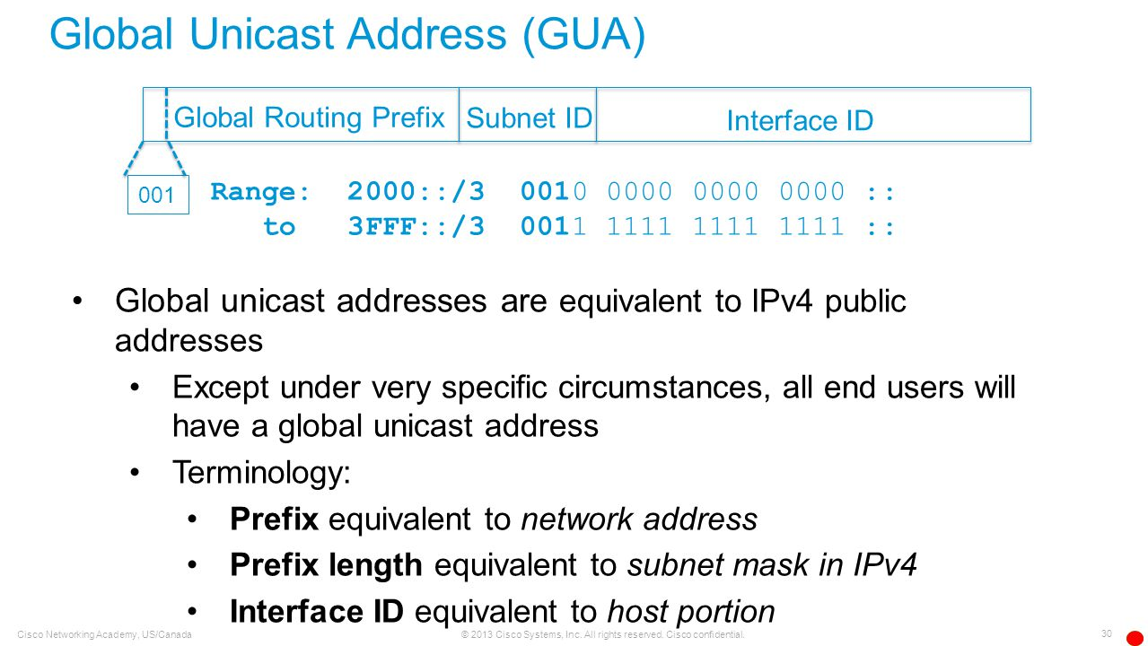 Global Unicast Address (GUA)