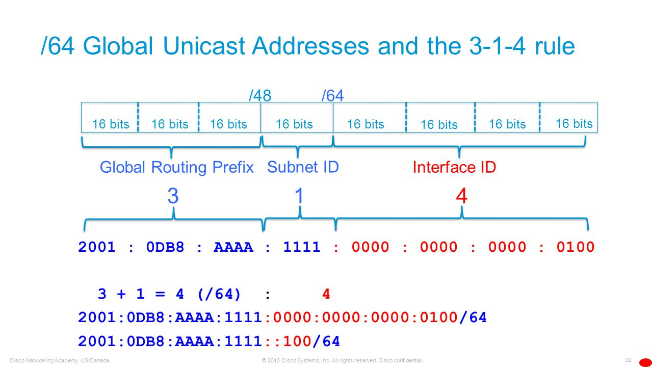 /64 Global Unicast Addresses and the 3-1-4 rule