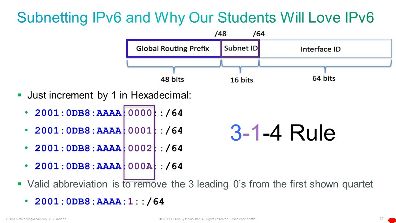 Subnetting IPv6 and Why Our Students Will Love IPv6