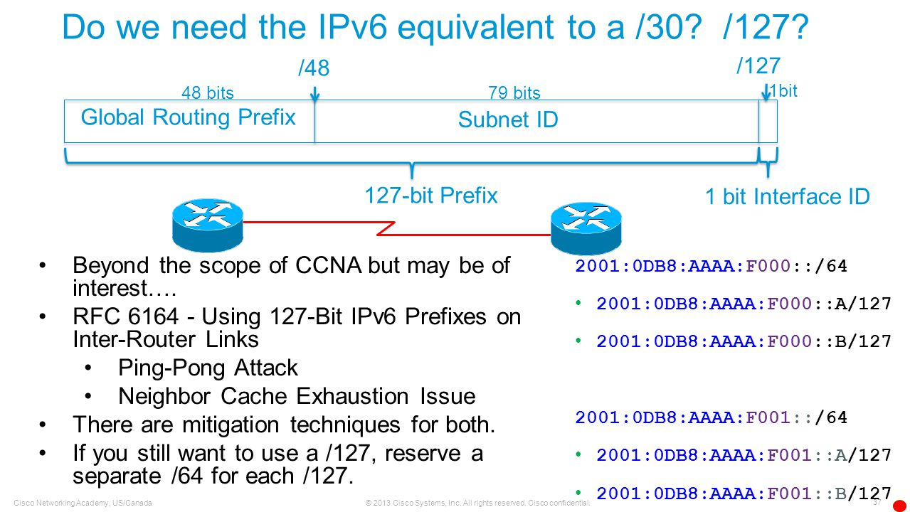 Do we need the IPv6 equivalent to a /30 /127