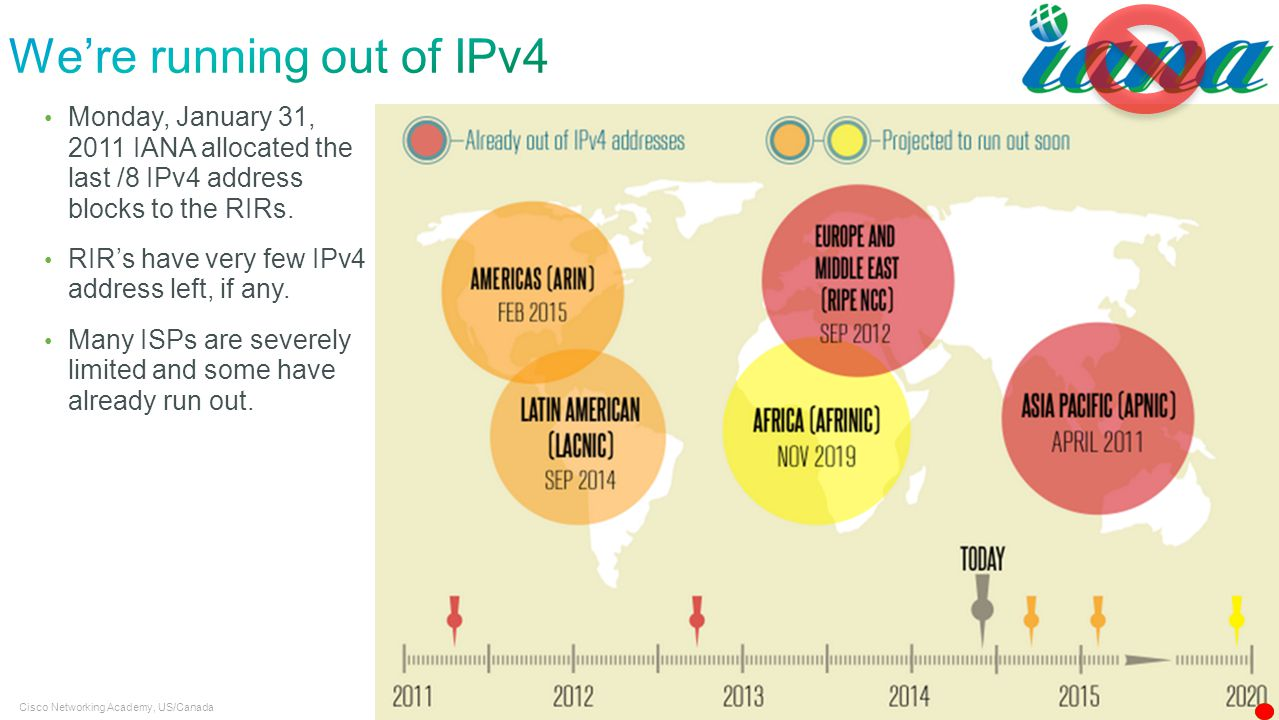 We're running out of IPv4