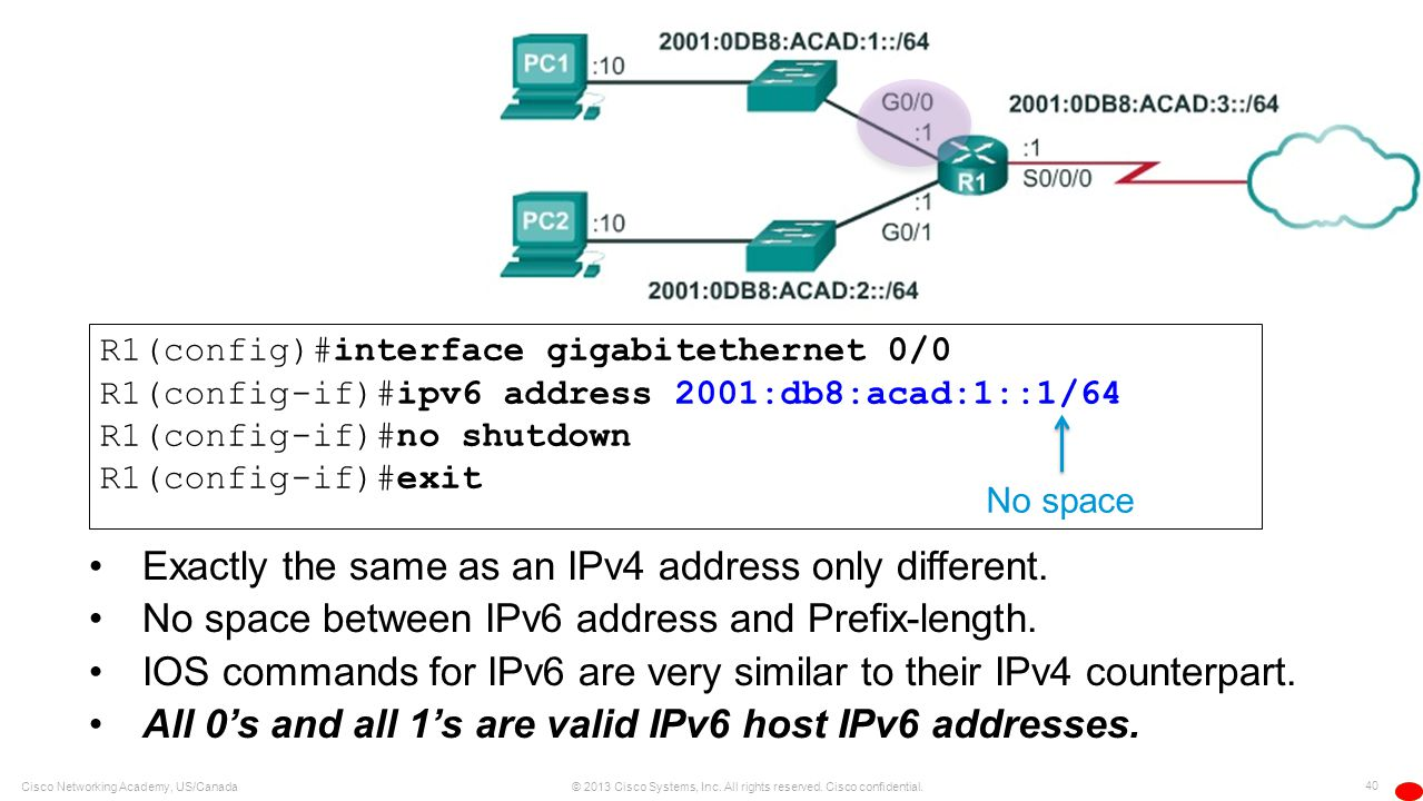 Exactly the same as an IPv4 address only different.