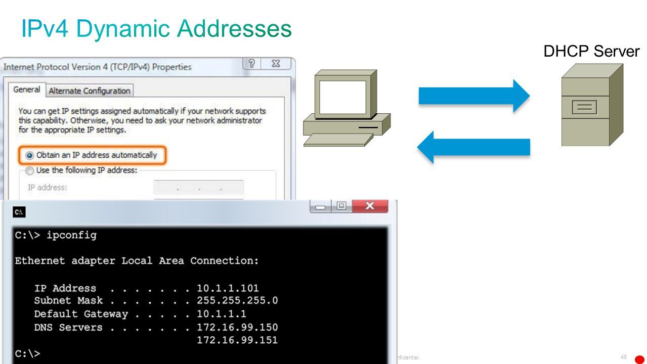 IPv4 Dynamic Addresses DHCP Server