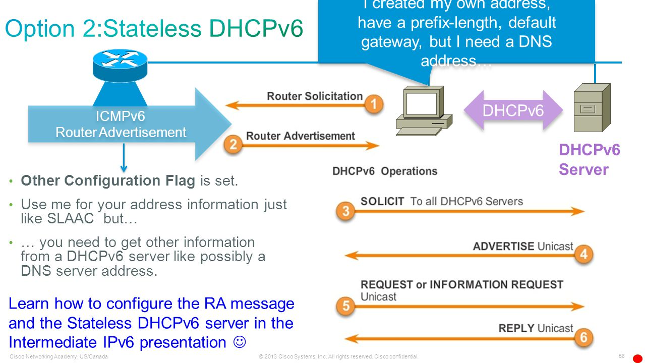 Option 2:Stateless DHCPv6