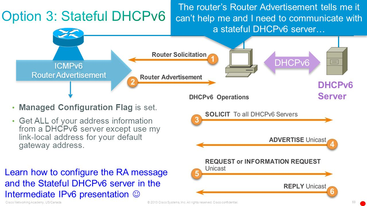 Option 3: Stateful DHCPv6