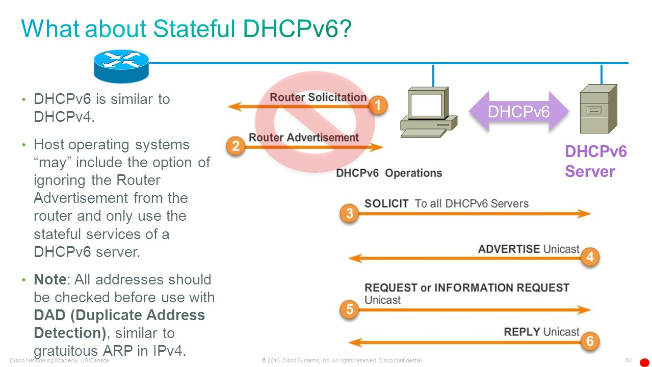 What about Stateful DHCPv6