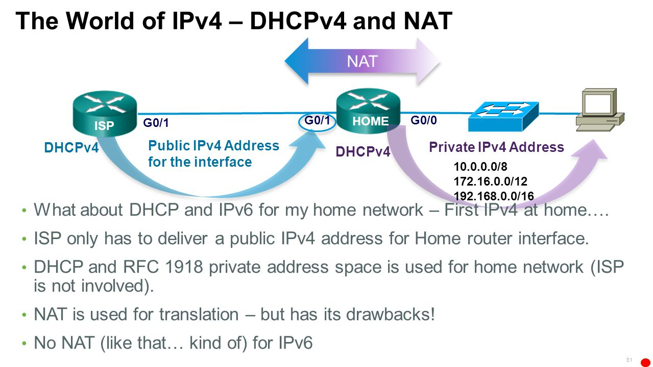 The World of IPv4 – DHCPv4 and NAT