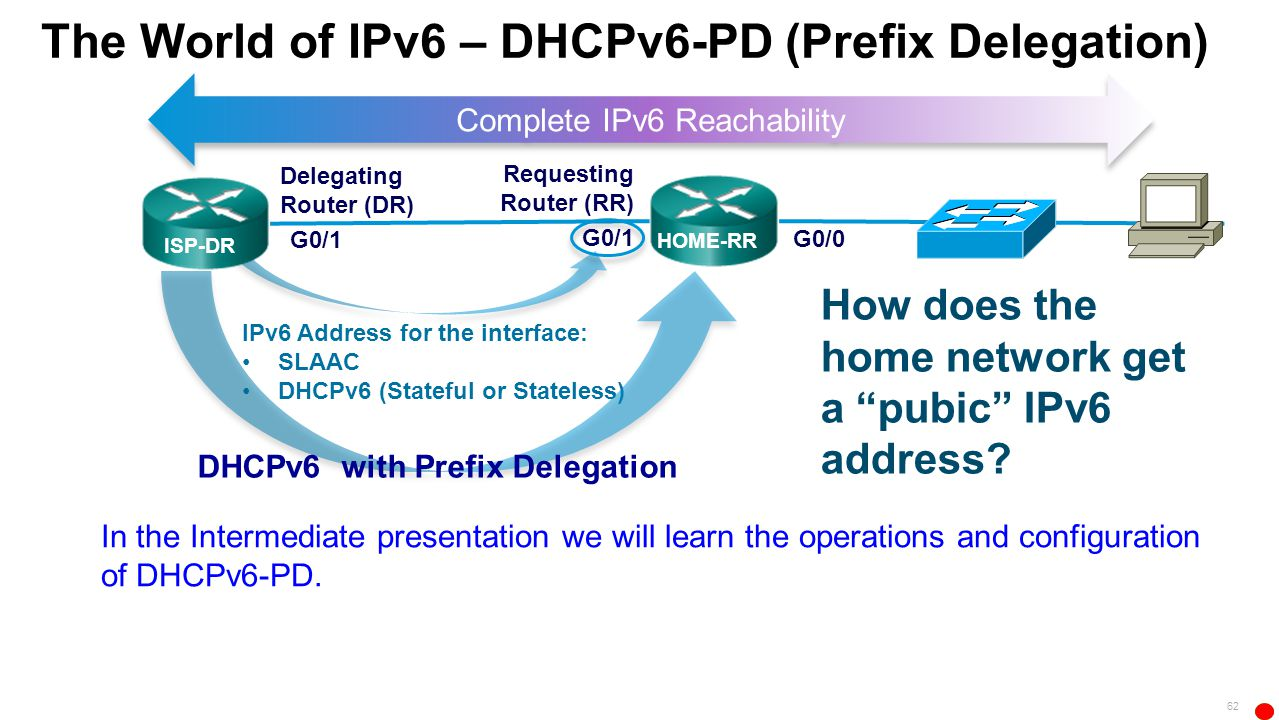 The World of IPv6 – DHCPv6-PD (Prefix Delegation)