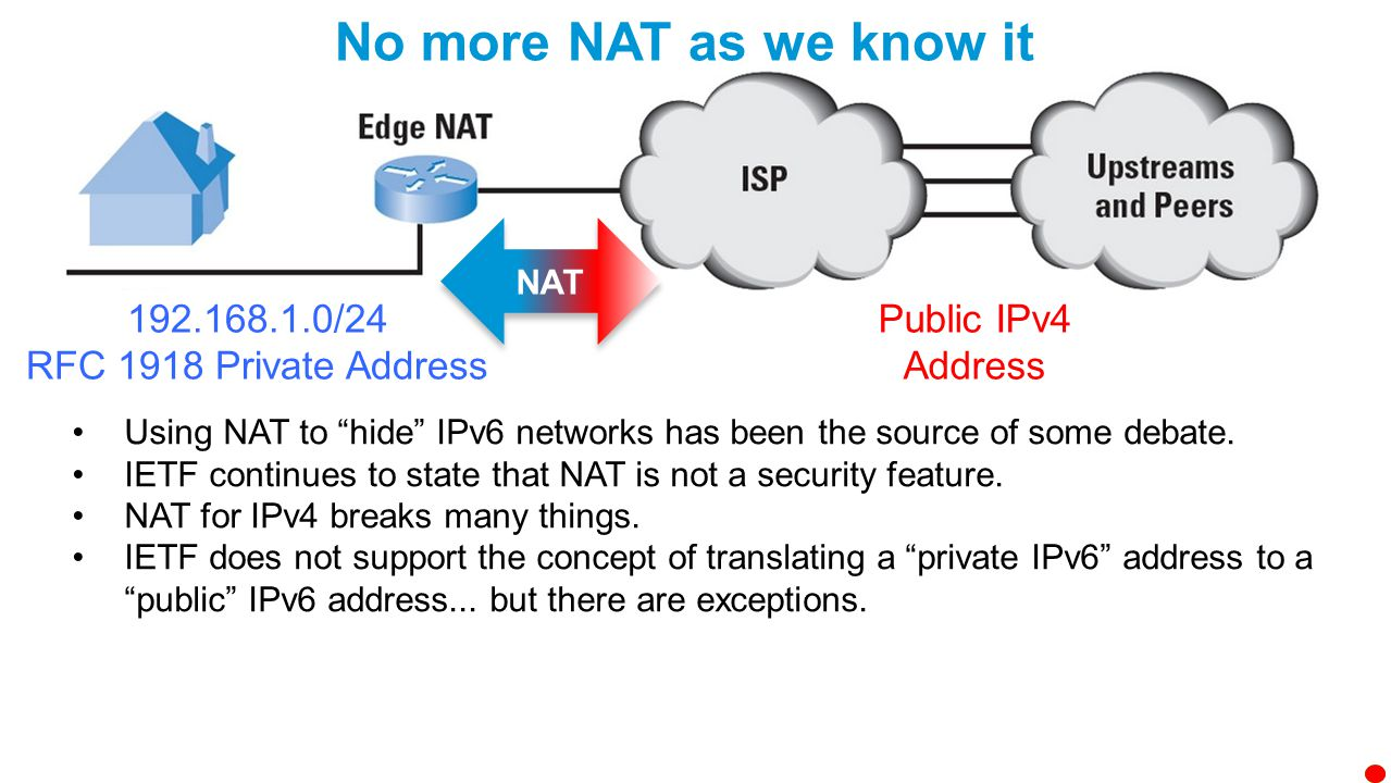 No more NAT as we know it 192.168.1.0/24 RFC 1918 Private Address