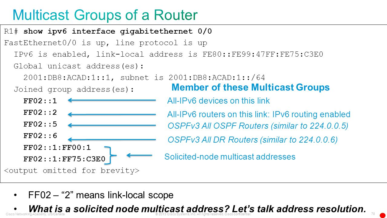 Multicast Groups of a Router