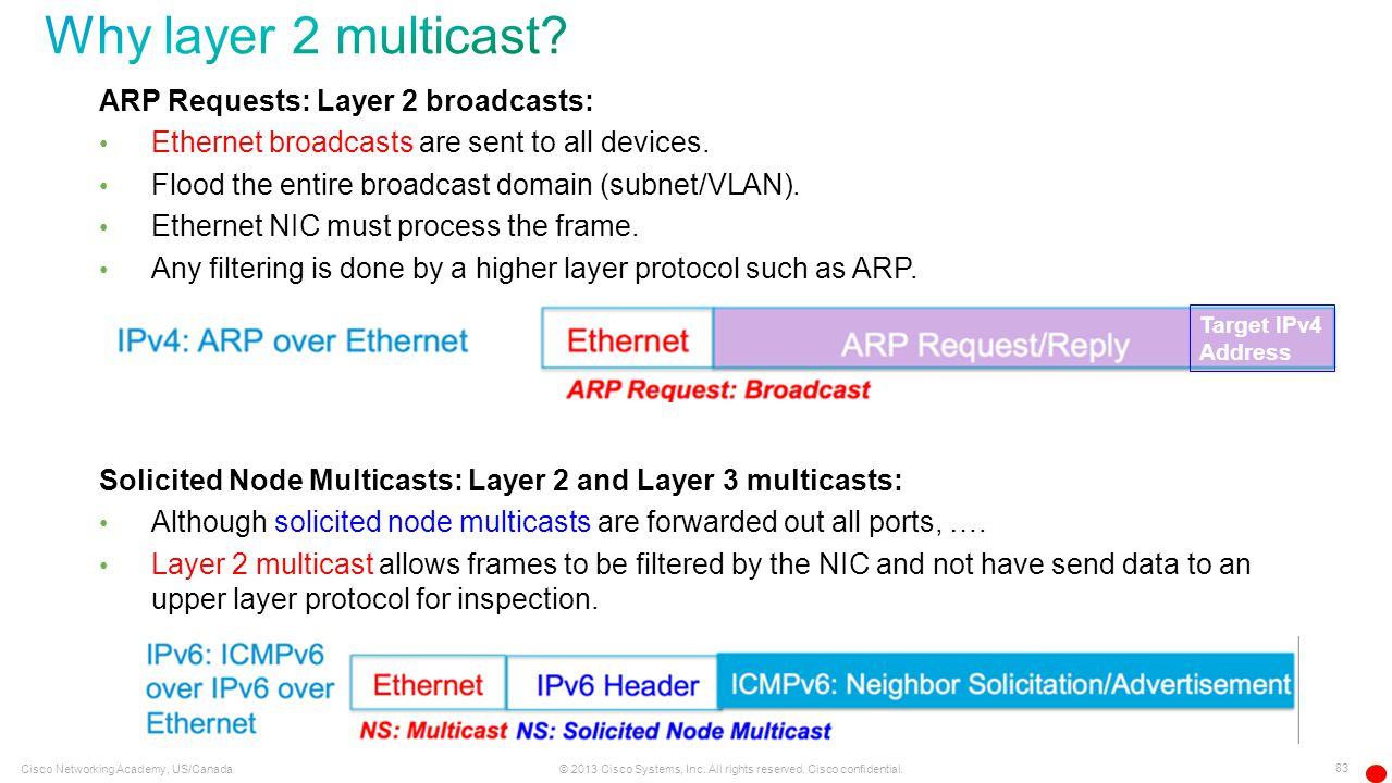 Why layer 2 multicast ARP Requests: Layer 2 broadcasts: