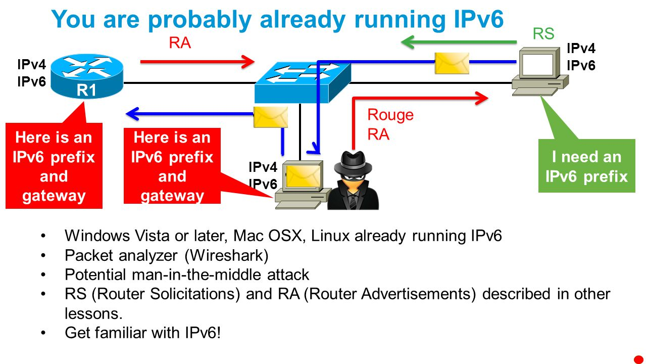 You are probably already running IPv6