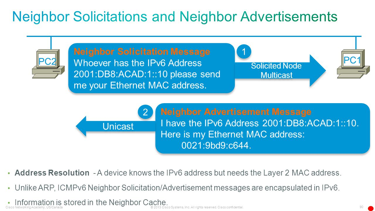 Neighbor Solicitations and Neighbor Advertisements