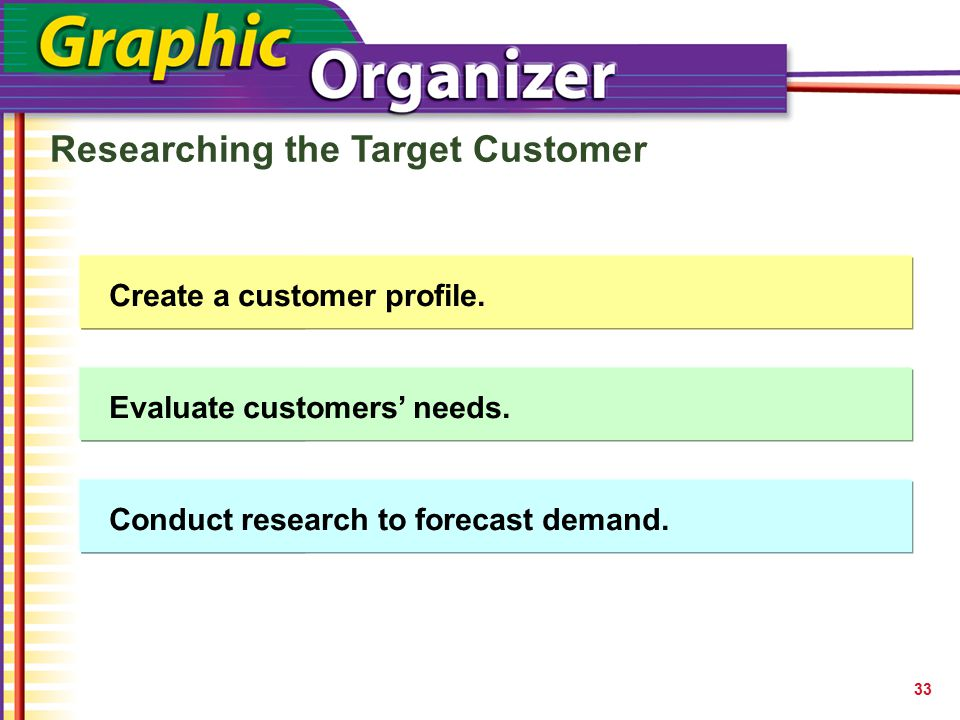 Researching the Target Customer