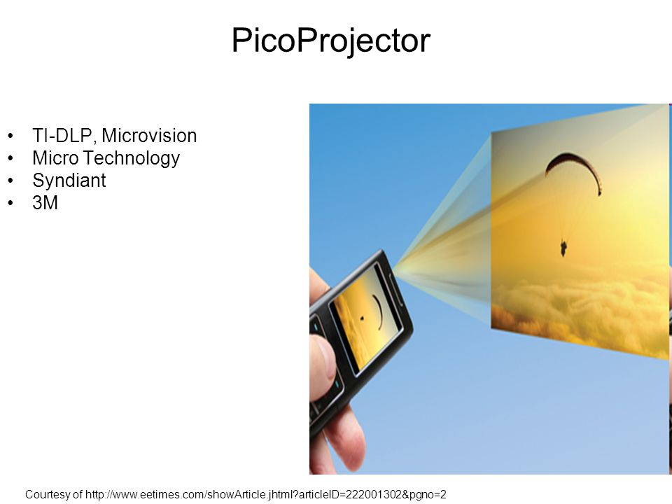 PicoProjector TI-DLP, Microvision Micro Technology Syndiant 3M