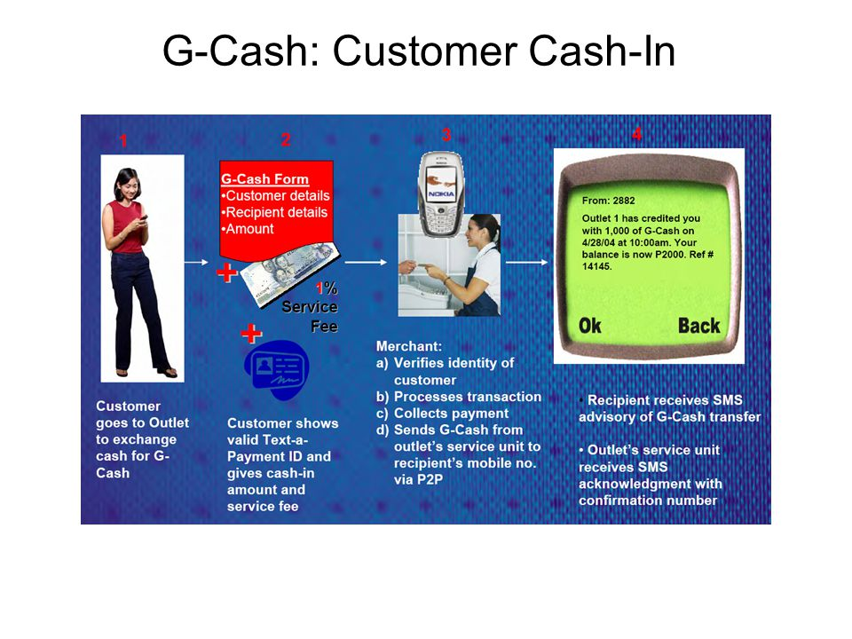 G-Cash: Customer Cash-In