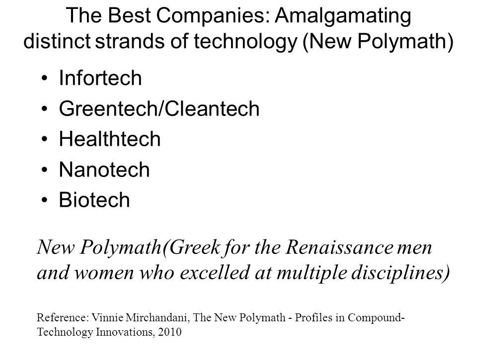 The Best Companies: Amalgamating distinct strands of technology (New Polymath)