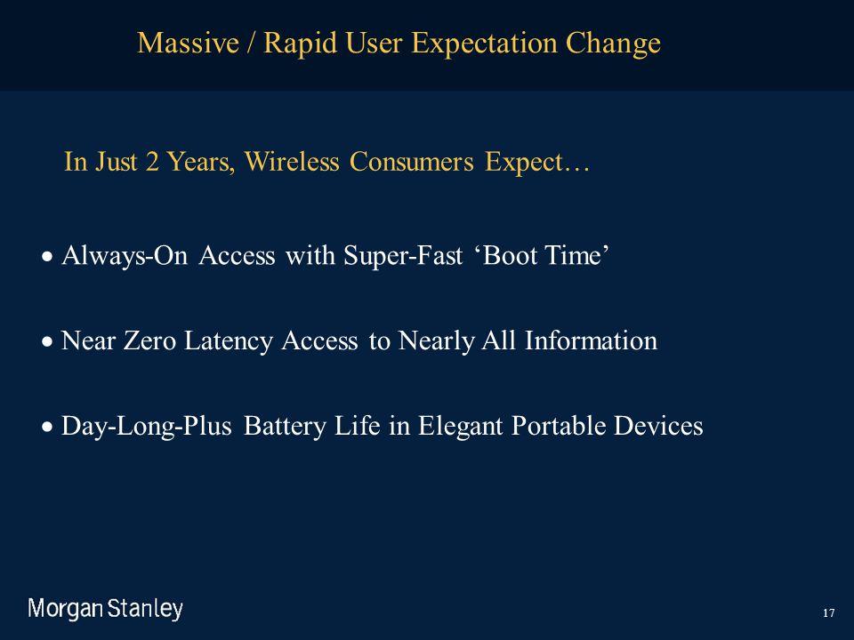 Massive / Rapid User Expectation Change