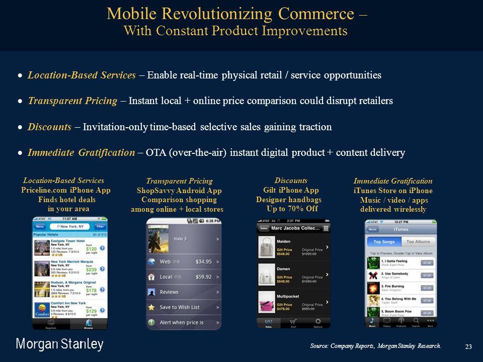Mobile Revolutionizing Commerce –