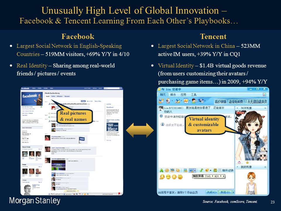Facebook & Tencent Learning From Each Other's Playbooks…