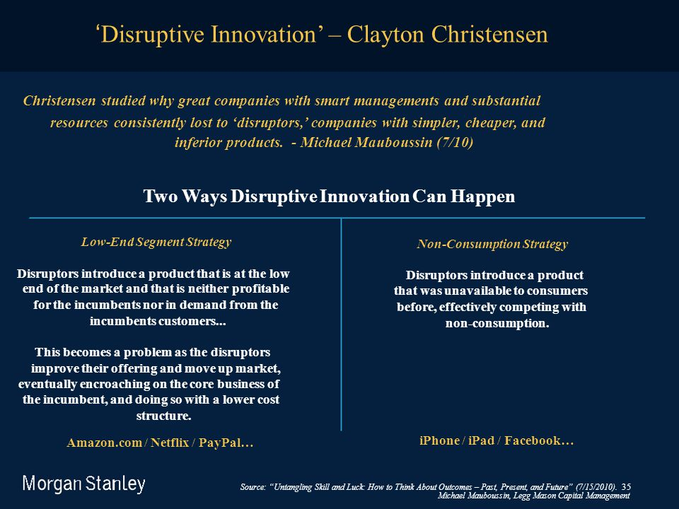 'Disruptive Innovation' – Clayton Christensen