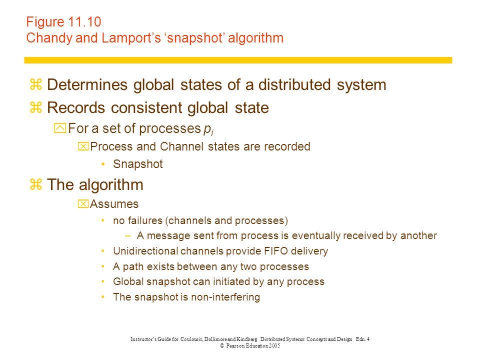Figure 11.10 Chandy and Lamport's 'snapshot' algorithm