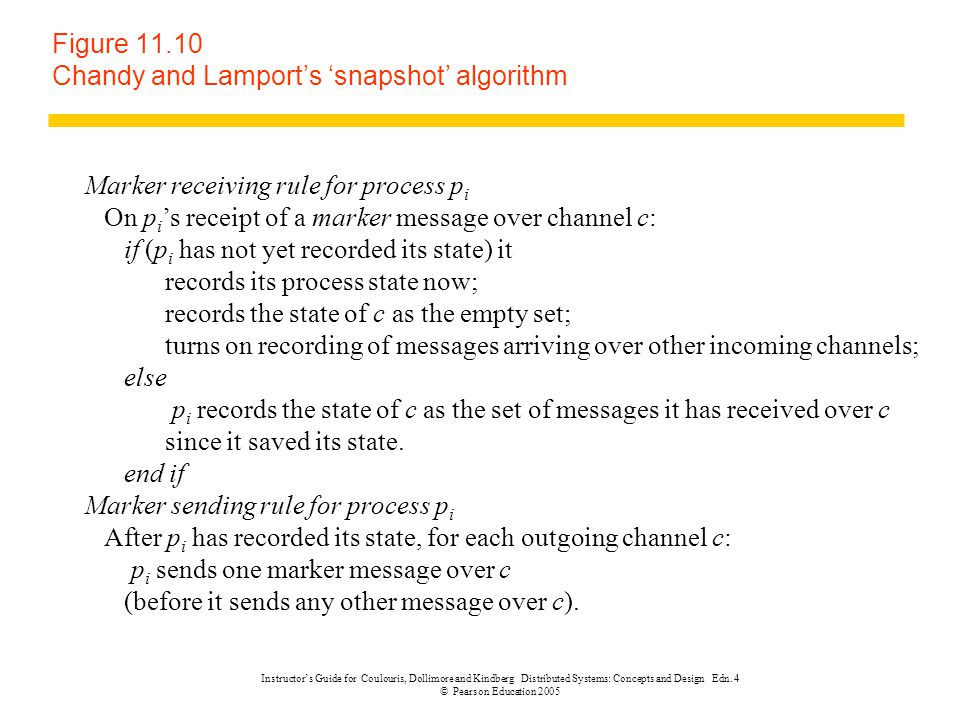 Figure 11.10 Chandy and Lamport's 'snapshot' algorithm