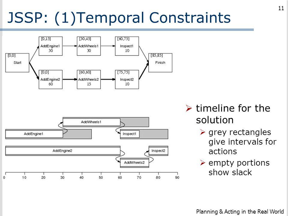 JSSP: (1)Temporal Constraints