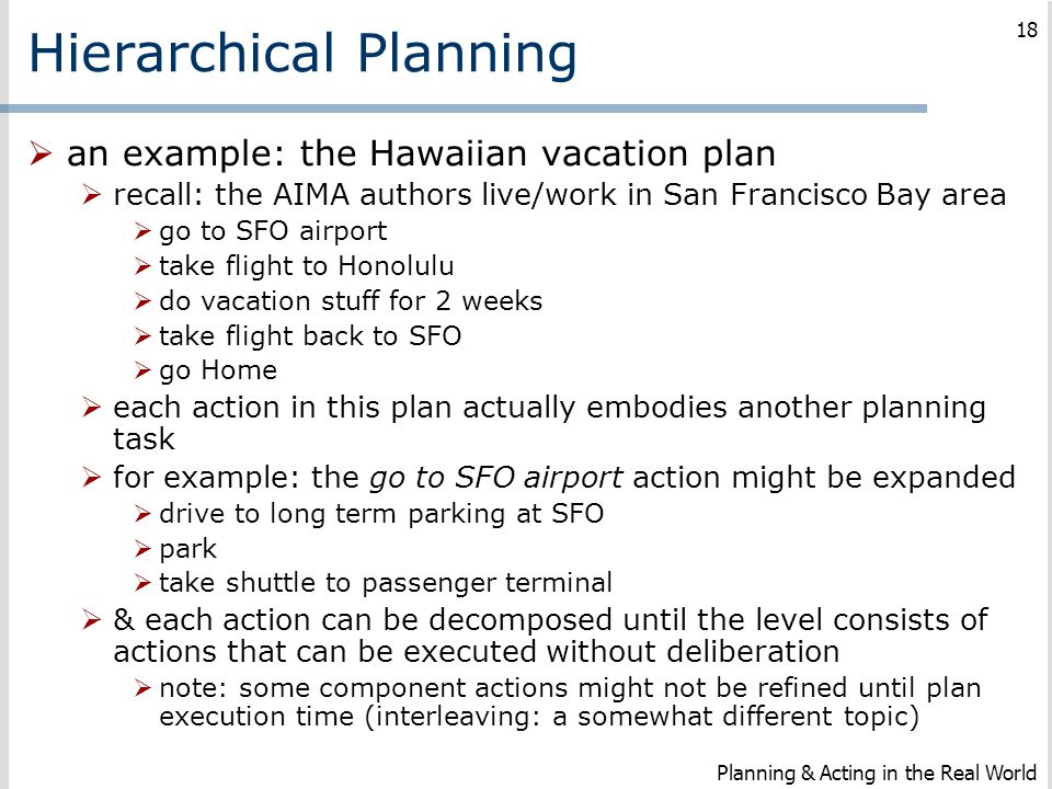 Hierarchical Planning