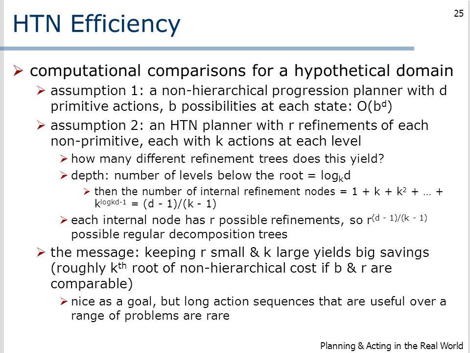 HTN Efficiency computational comparisons for a hypothetical domain