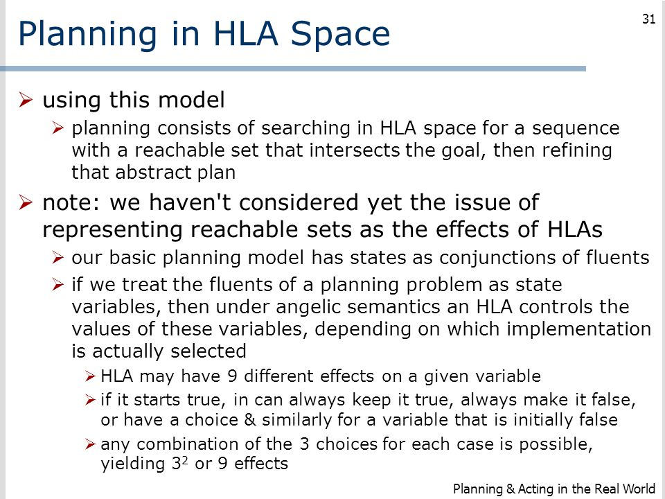 Planning in HLA Space using this model