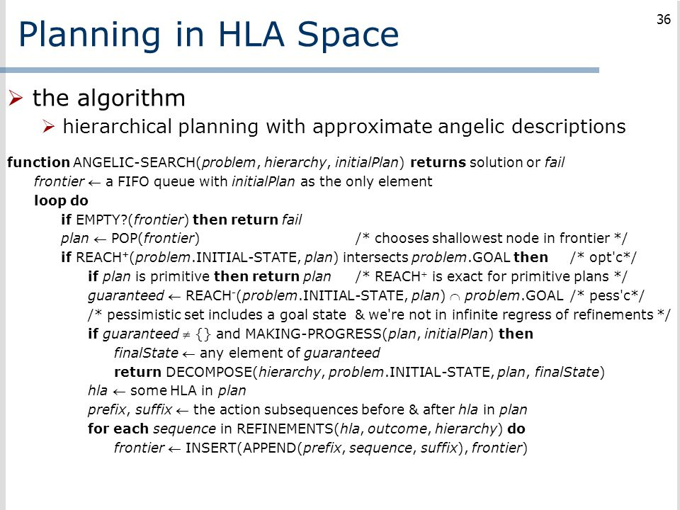 Planning in HLA Space the algorithm