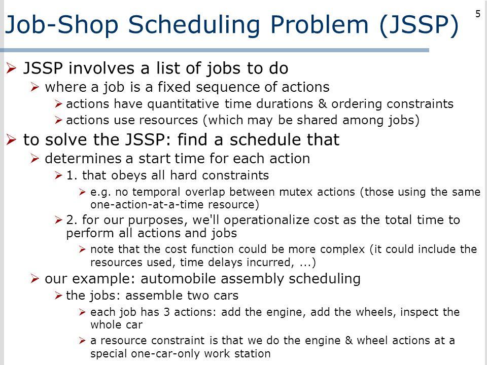 Job-Shop Scheduling Problem (JSSP)