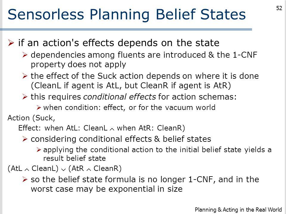 Sensorless Planning Belief States