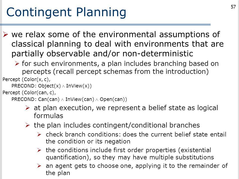 Contingent Planning