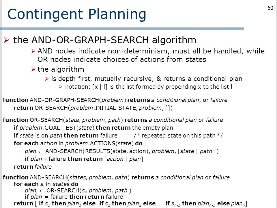 Contingent Planning the AND-OR-GRAPH-SEARCH algorithm