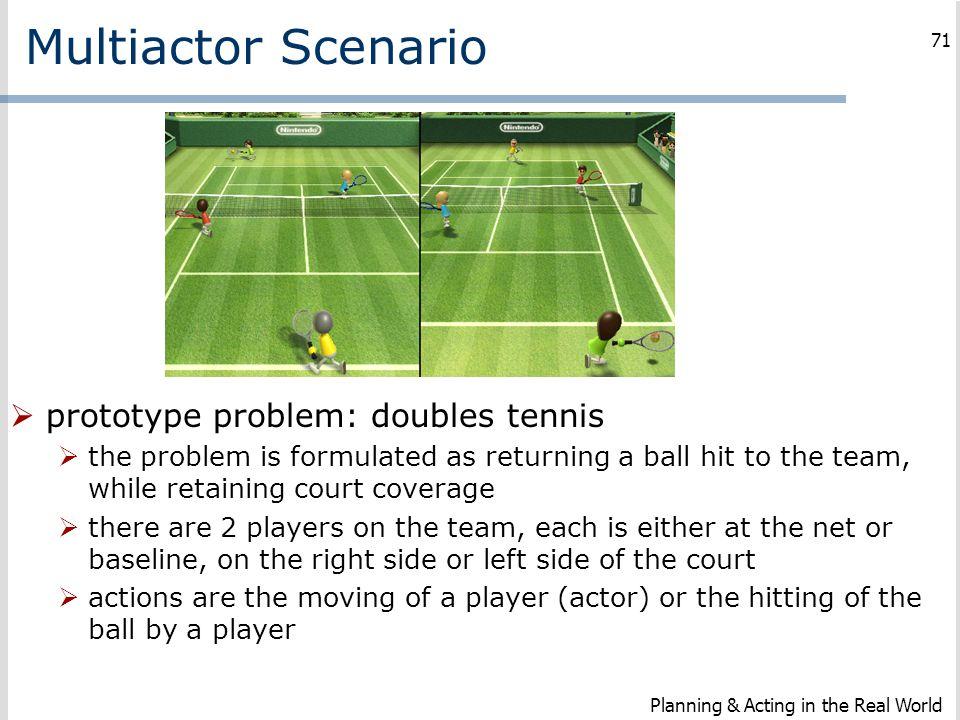 Multiactor Scenario prototype problem: doubles tennis