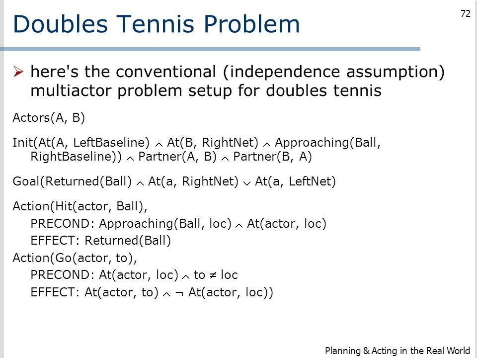 Doubles Tennis Problem