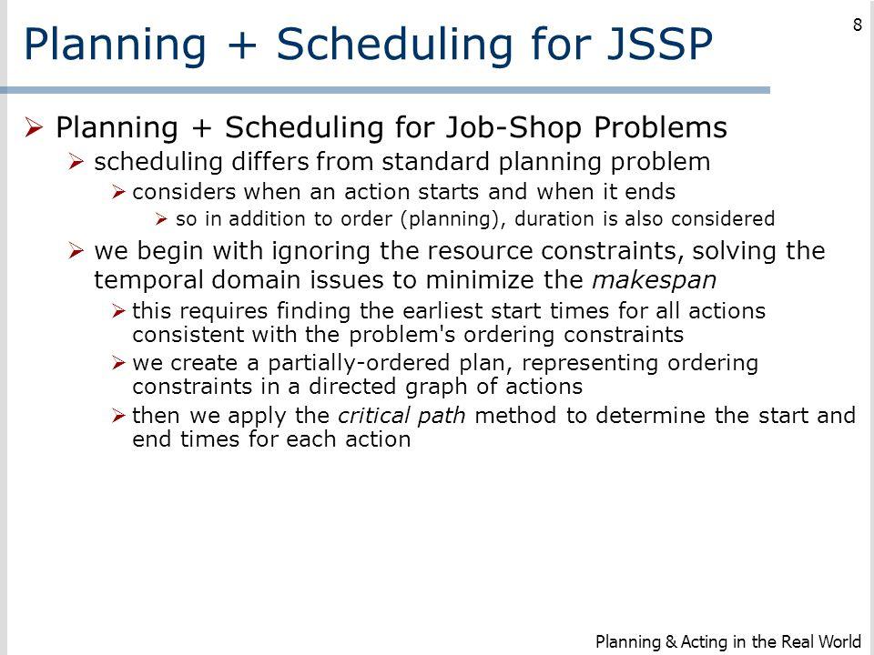 Planning + Scheduling for JSSP