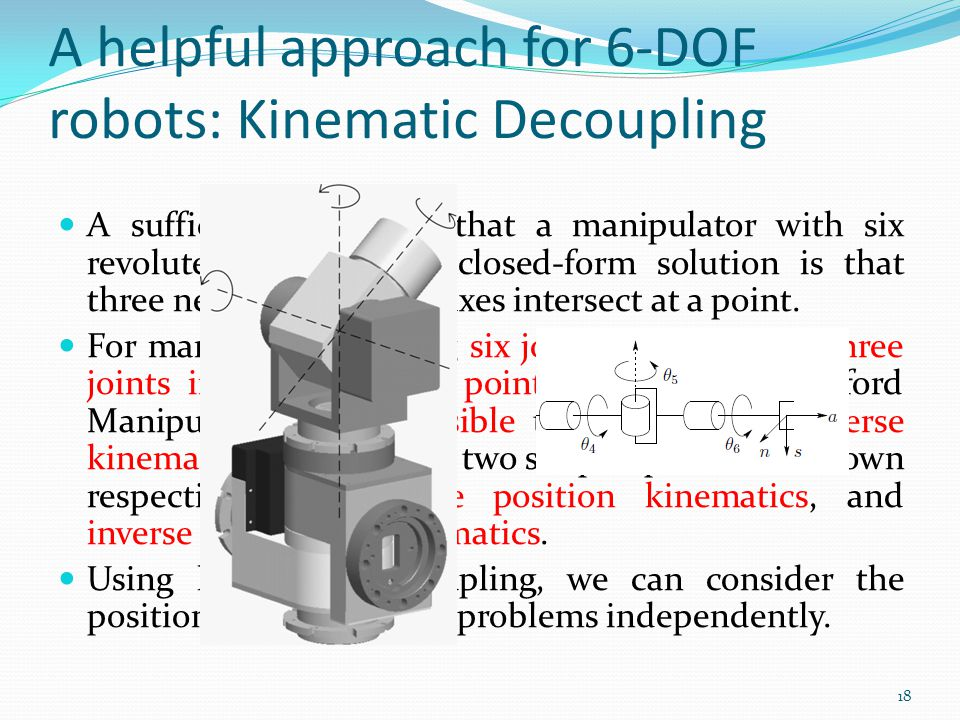 A helpful approach for 6-DOF robots: Kinematic Decoupling