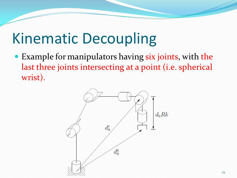 Kinematic Decoupling Example for manipulators having six joints, with the last three joints intersecting at a point (i.e.