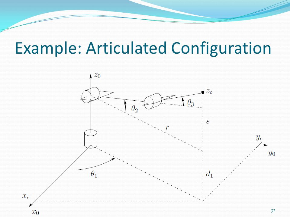 Example: Articulated Configuration