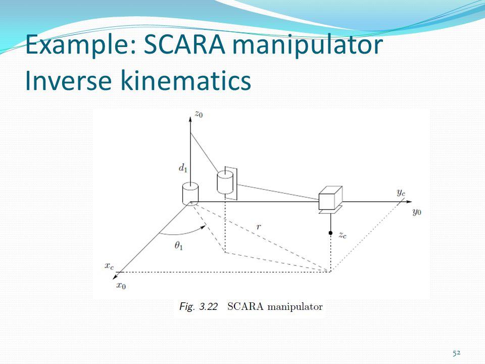 Example: SCARA manipulator Inverse kinematics