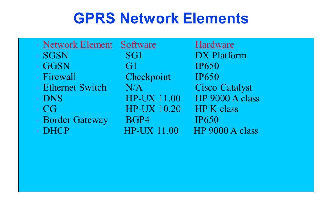 GPRS Network Elements Network Element Software Hardware