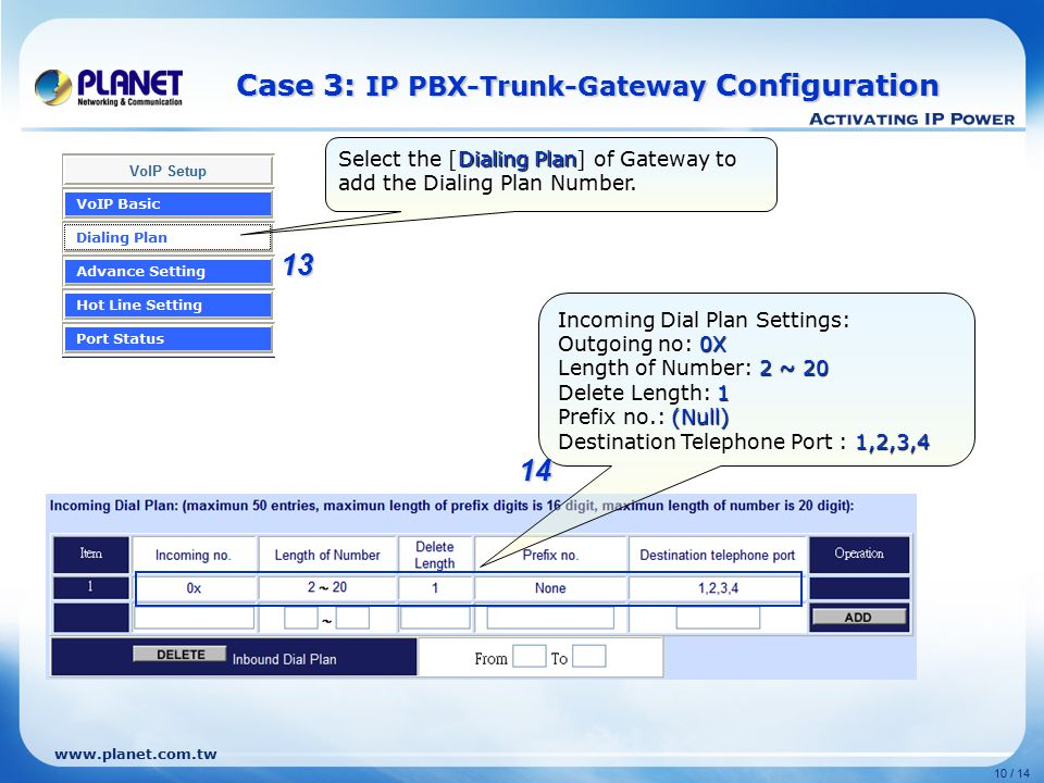 Case 3: IP PBX-Trunk-Gateway Configuration