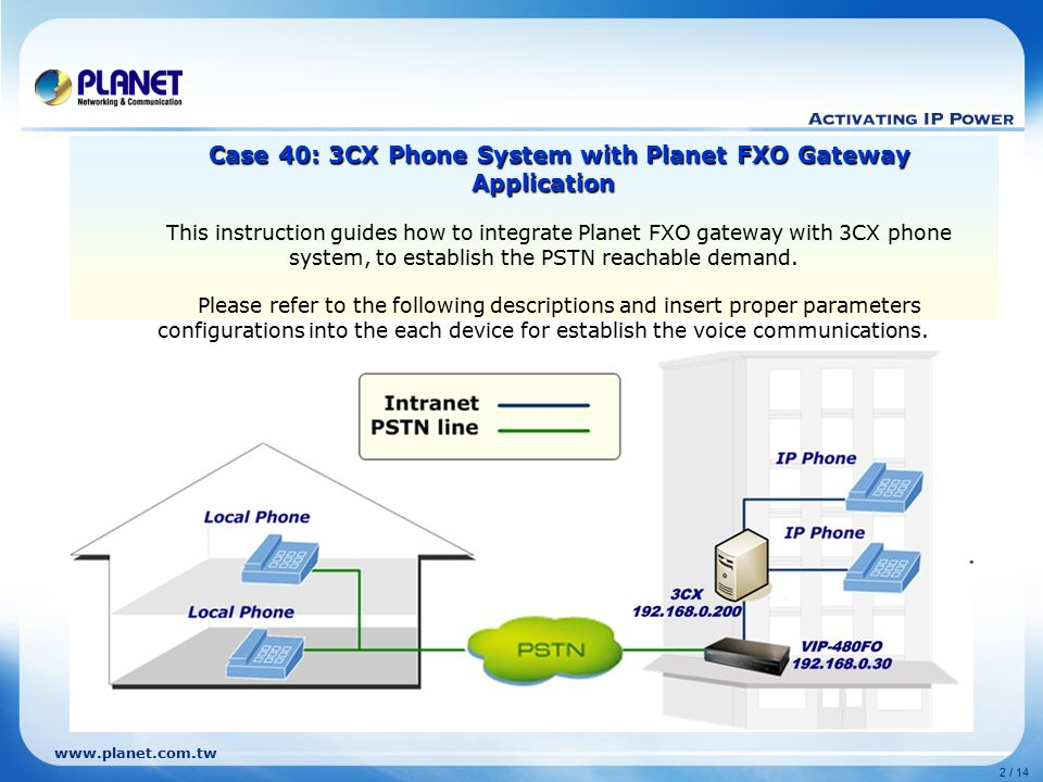 Case 40: 3CX Phone System with Planet FXO Gateway Application