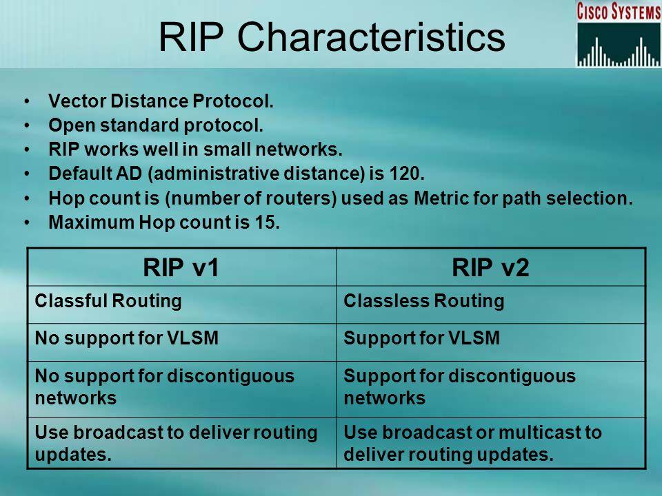 RIP Characteristics RIP v2 RIP v1 Vector Distance Protocol.