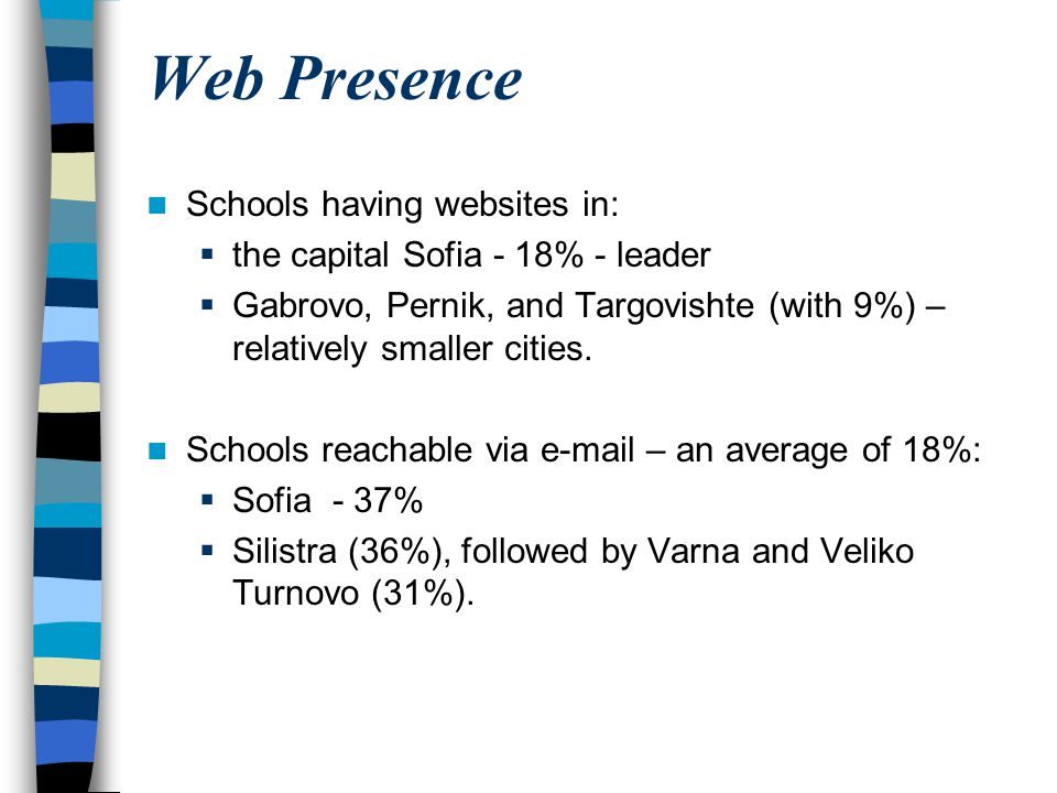 Web Presence Schools having websites in: